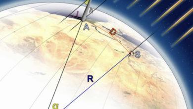 Photo of Si e matën aq saktë grekët e lashtë perimetrin e Tokës?